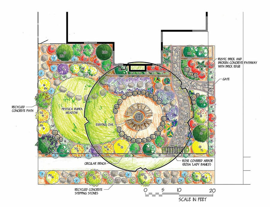 The children 39 s garden for Garden designs for kids